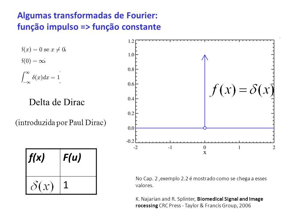 Algumas transformadas de Fourier: função impulso => função constante f(x)F(u) 1 Delta de Dirac (introduzida por Paul Dirac) No Cap. 2,exemplo 2.2 é mo