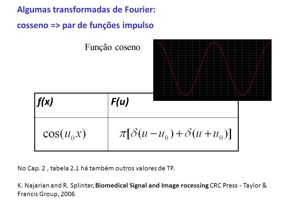 Algumas transformadas de Fourier: cosseno => par de funções impulso f(x)F(u) Função coseno No Cap. 2, tabela 2.1 há também outros valores de TF. K. Na