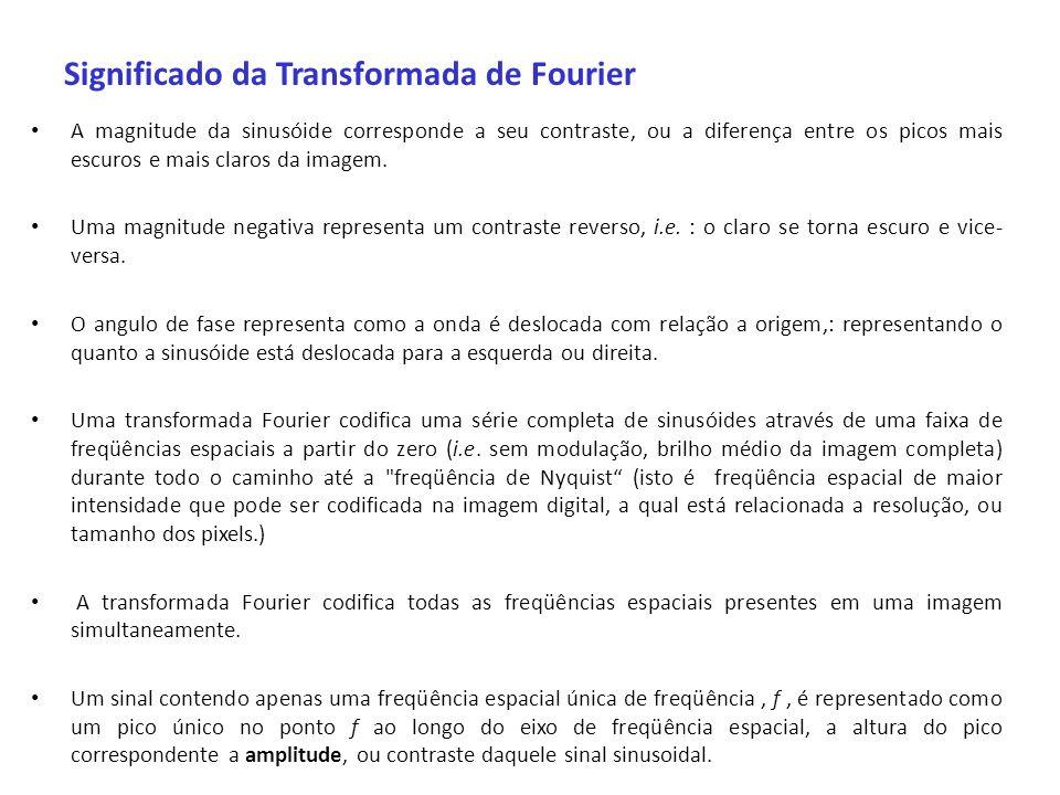 Significado da Transformada de Fourier A magnitude da sinusóide corresponde a seu contraste, ou a diferença entre os picos mais escuros e mais claros