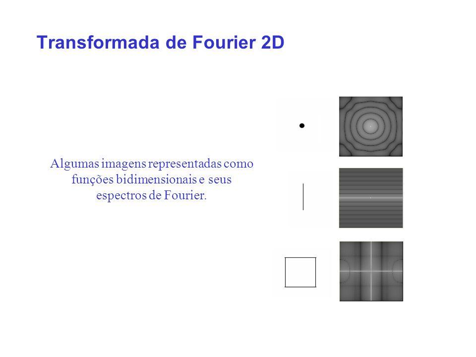 Transformada de Fourier 2D Algumas imagens representadas como funções bidimensionais e seus espectros de Fourier.