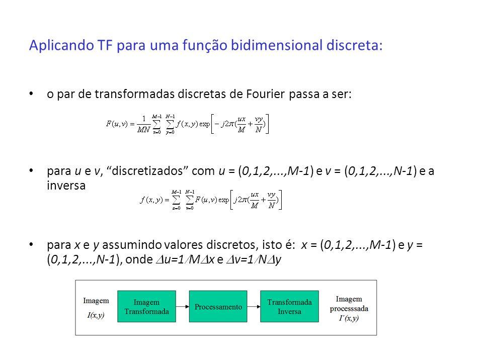 Aplicando TF para uma função bidimensional discreta: o par de transformadas discretas de Fourier passa a ser: para u e v, discretizados com u = (0,1,2