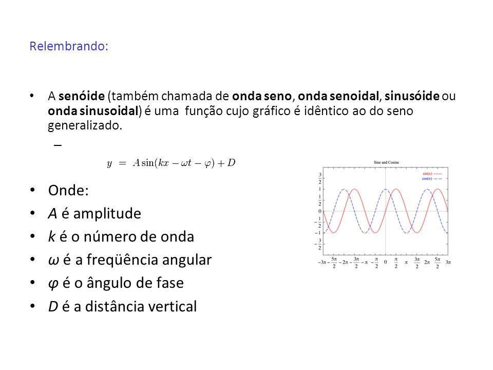 Relembrando: A senóide (também chamada de onda seno, onda senoidal, sinusóide ou onda sinusoidal) é uma função cujo gráfico é idêntico ao do seno gene