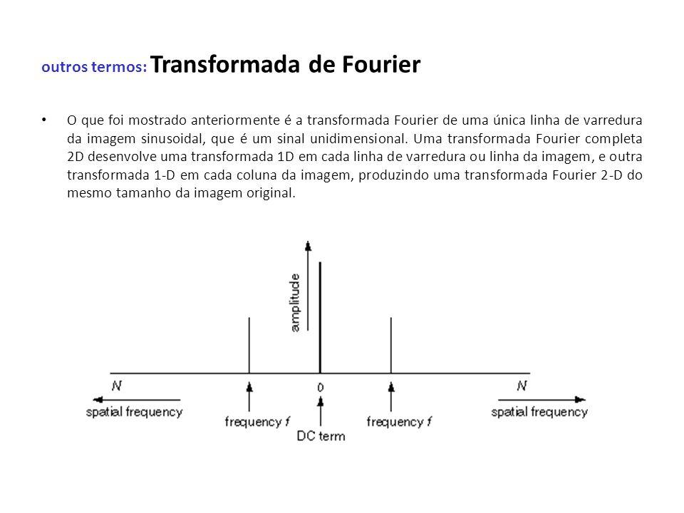 outros termos: Transformada de Fourier O que foi mostrado anteriormente é a transformada Fourier de uma única linha de varredura da imagem sinusoidal,