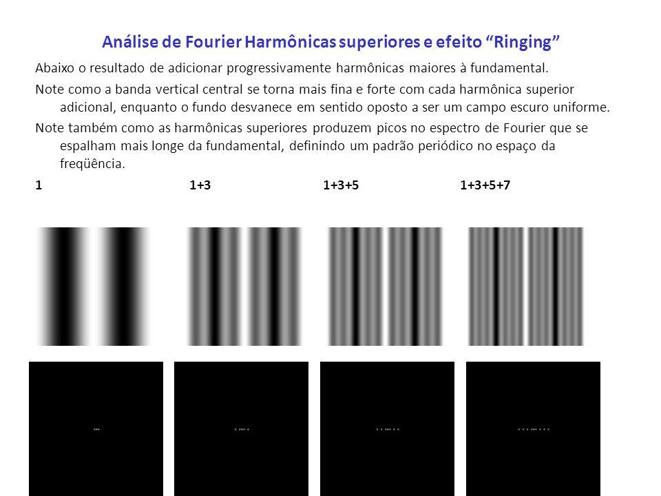 Análise de Fourier Harmônicas superiores e efeito Ringing Abaixo o resultado de adicionar progressivamente harmônicas maiores à fundamental. Note como