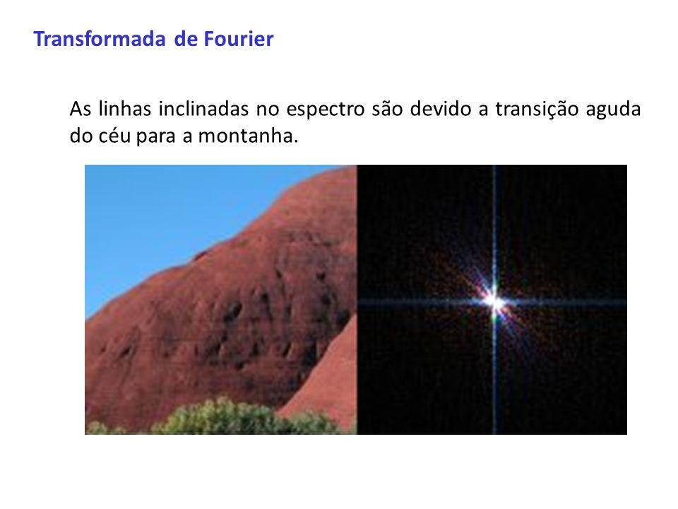 Transformada de Fourier As linhas inclinadas no espectro são devido a transição aguda do céu para a montanha.