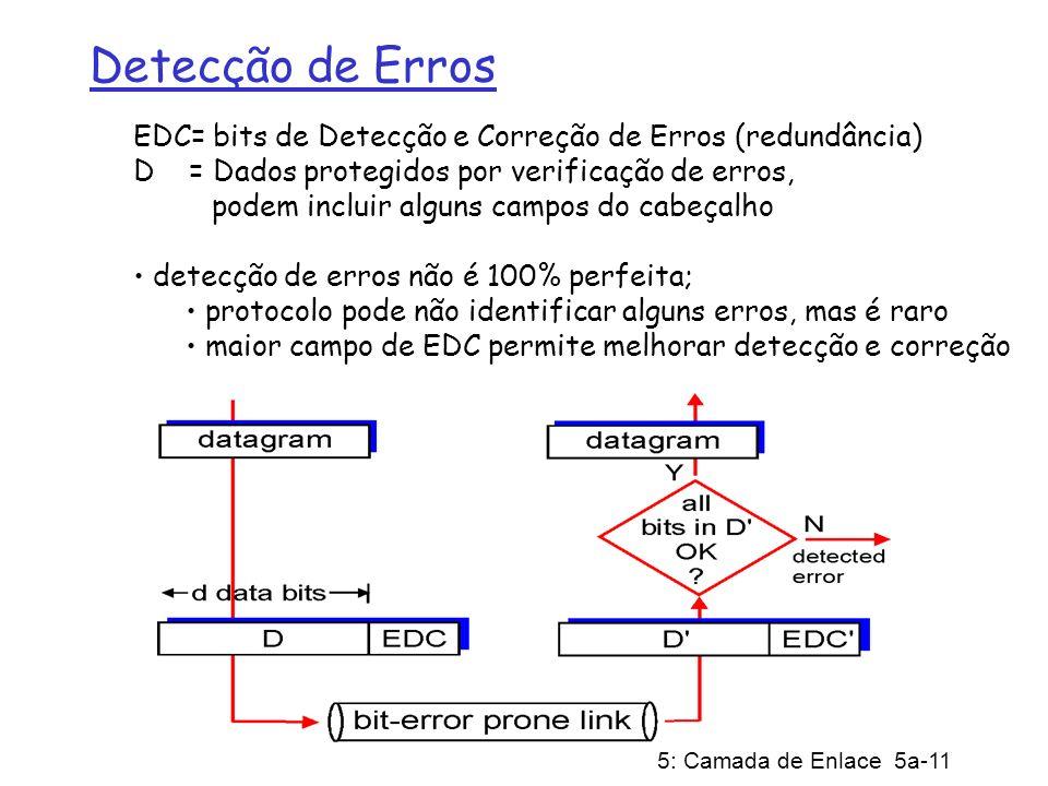 5: Camada de Enlace 5a-11 Detecção de Erros EDC= bits de Detecção e Correção de Erros (redundância) D = Dados protegidos por verificação de erros, pod