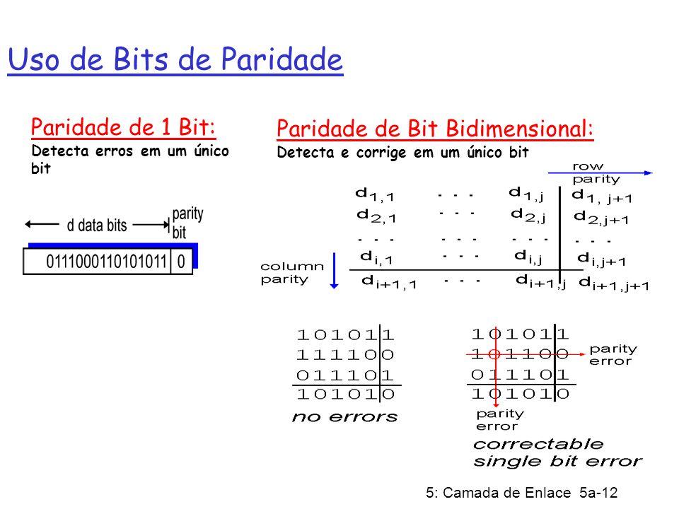 5: Camada de Enlace 5a-12 Uso de Bits de Paridade Paridade de 1 Bit: Detecta erros em um único bit Paridade de Bit Bidimensional: Detecta e corrige em