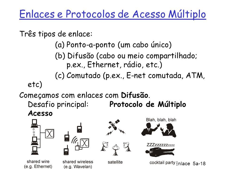 5: Camada de Enlace 5a-18 Enlaces e Protocolos de Acesso Múltiplo Três tipos de enlace: (a) Ponto-a-ponto (um cabo único) (b) Difusão (cabo ou meio co