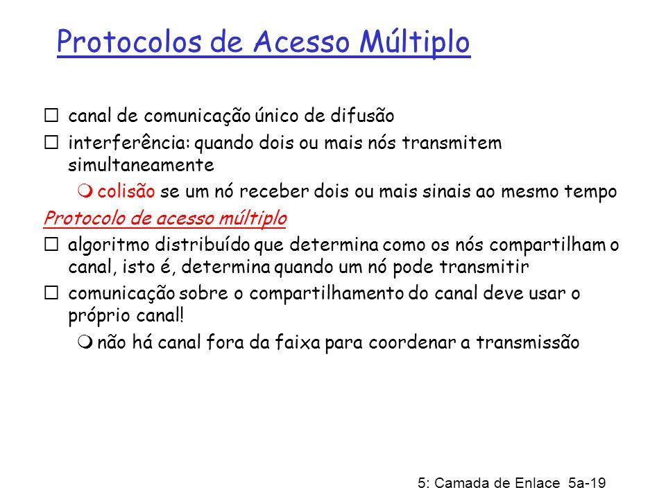 5: Camada de Enlace 5a-19 Protocolos de Acesso Múltiplo canal de comunicação único de difusão interferência: quando dois ou mais nós transmitem simult
