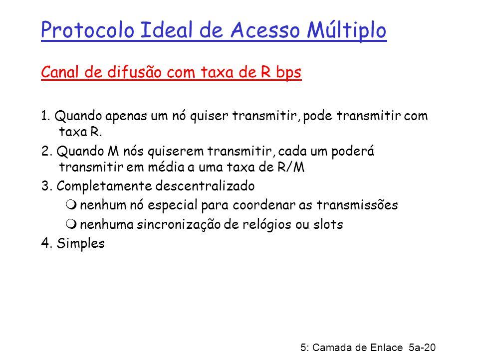 5: Camada de Enlace 5a-20 Protocolo Ideal de Acesso Múltiplo Canal de difusão com taxa de R bps 1. Quando apenas um nó quiser transmitir, pode transmi