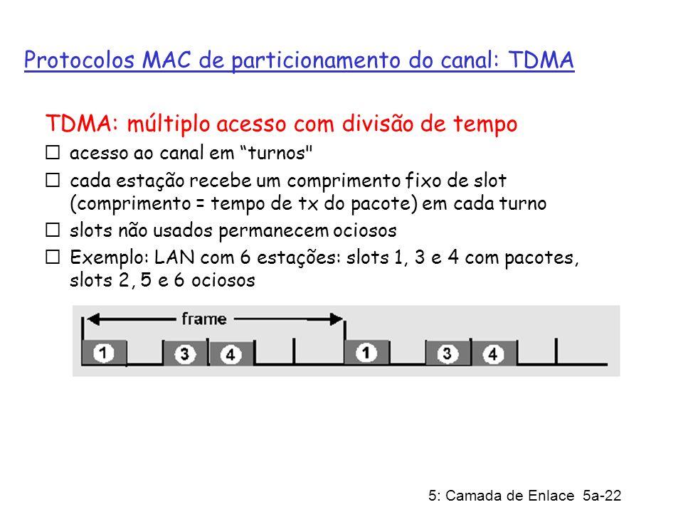 5: Camada de Enlace 5a-22 Protocolos MAC de particionamento do canal: TDMA TDMA: múltiplo acesso com divisão de tempo acesso ao canal em turnos