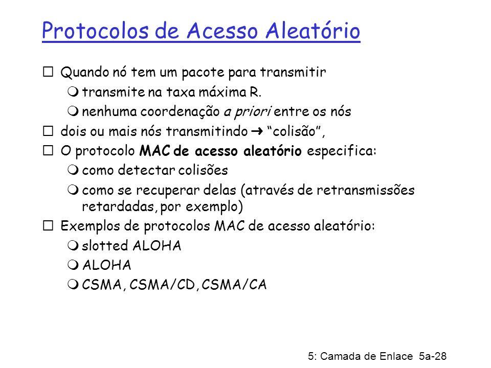 5: Camada de Enlace 5a-28 Protocolos de Acesso Aleatório Quando nó tem um pacote para transmitir transmite na taxa máxima R. nenhuma coordenação a pri