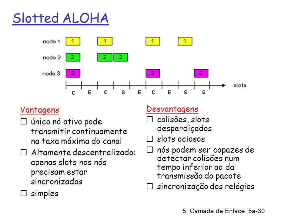 5: Camada de Enlace 5a-30 Slotted ALOHA Vantagens único nó ativo pode transmitir continuamente na taxa máxima do canal Altamente descentralizado: apen