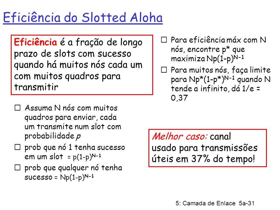 5: Camada de Enlace 5a-31 Eficiência do Slotted Aloha Assuma N nós com muitos quadros para enviar, cada um transmite num slot com probabilidade p prob