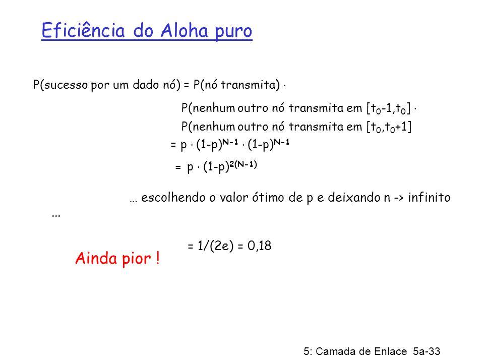 5: Camada de Enlace 5a-33 Eficiência do Aloha puro P(sucesso por um dado nó) = P(nó transmita). P(nenhum outro nó transmita em [t 0 -1,t 0 ]. P(nenhum