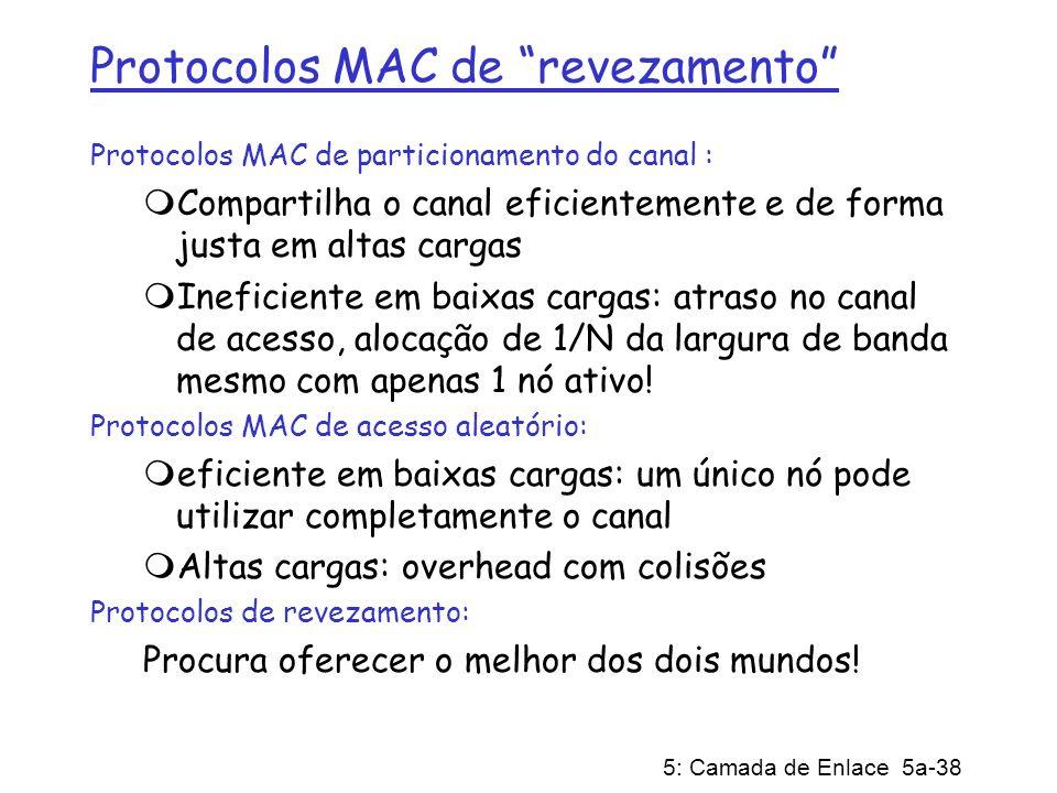 5: Camada de Enlace 5a-38 Protocolos MAC de revezamento Protocolos MAC de particionamento do canal : Compartilha o canal eficientemente e de forma jus