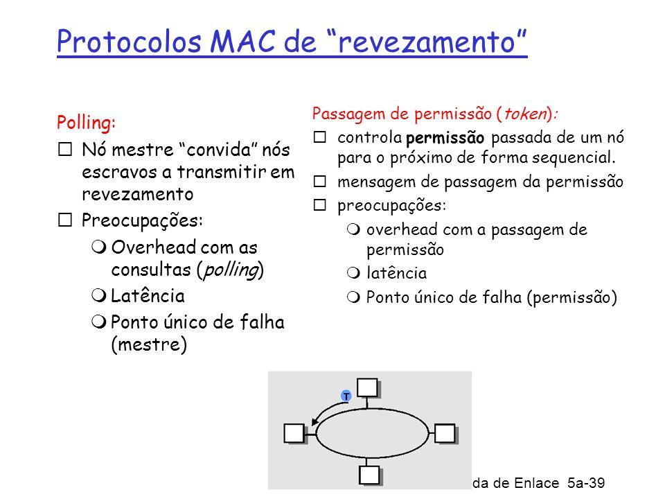 5: Camada de Enlace 5a-39 Protocolos MAC de revezamento Polling: Nó mestre convida nós escravos a transmitir em revezamento Preocupações: Overhead com