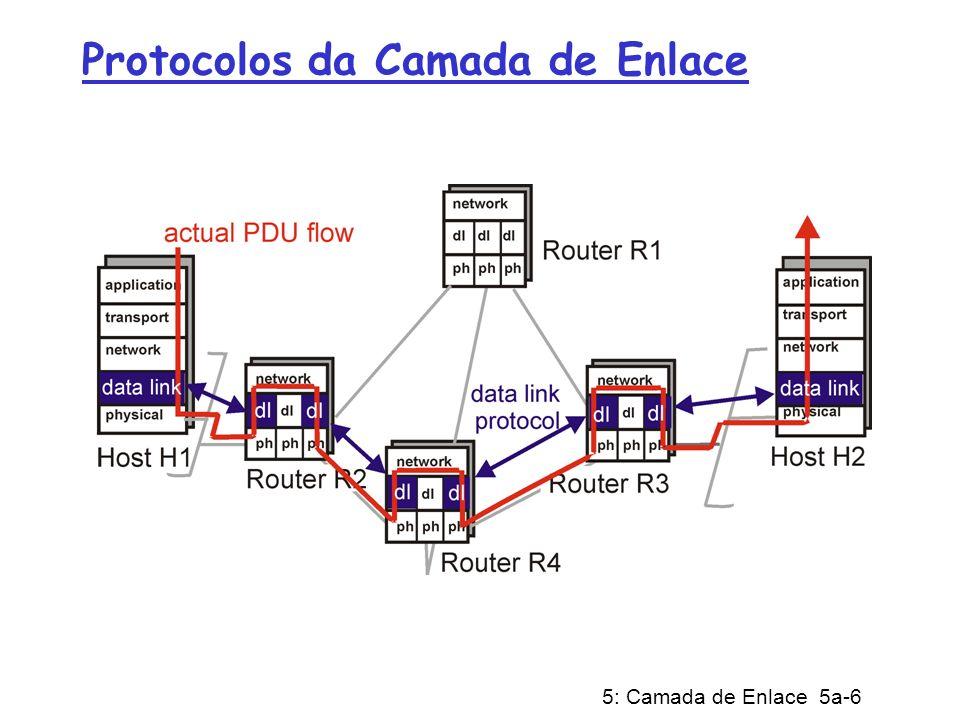 5: Camada de Enlace 5a-7 Serviços da Camada de Enlace Enquadramento (Delimitação do quadro) e acesso ao enlace: encapsula datagrama num quadro adicionando cabeçalho e cauda, implementa acesso ao canal se meio for compartilhado, endereços físicos (MAC) são usados nos cabeçalhos dos quadros para identificar origem e destino de quadros em enlaces multiponto Diferente do endereço IP.