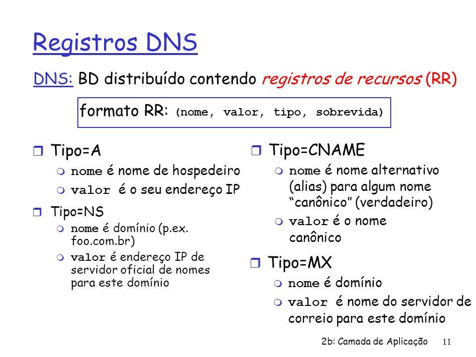 2b: Camada de Aplicação11 Registros DNS DNS: BD distribuído contendo registros de recursos (RR) r Tipo=NS nome é domínio (p.ex. foo.com.br) valor é en