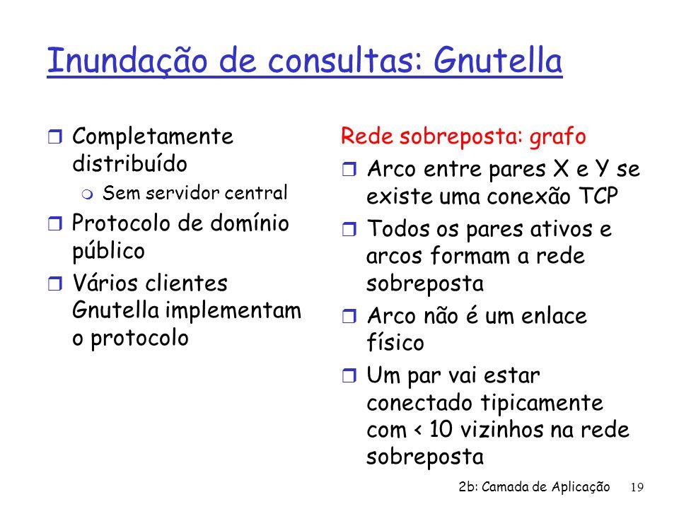 2b: Camada de Aplicação19 Inundação de consultas: Gnutella r Completamente distribuído m Sem servidor central r Protocolo de domínio público r Vários