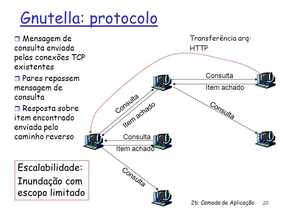 2b: Camada de Aplicação20 Gnutella: protocolo Consulta Item achado Consulta Item achado Consulta Item achado Transferência arq: HTTP r Mensagem de con