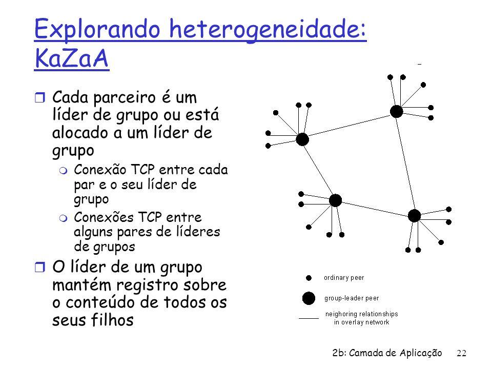 2b: Camada de Aplicação22 Explorando heterogeneidade: KaZaA r Cada parceiro é um líder de grupo ou está alocado a um líder de grupo m Conexão TCP entr