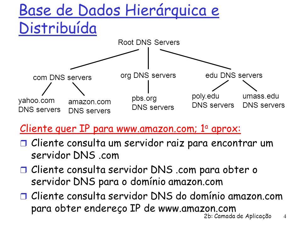 2b: Camada de Aplicação4 Root DNS Servers com DNS servers org DNS serversedu DNS servers poly.edu DNS servers umass.edu DNS servers yahoo.com DNS serv