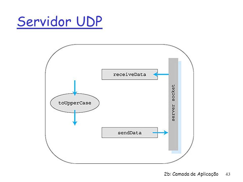 2b: Camada de Aplicação43 Servidor UDP