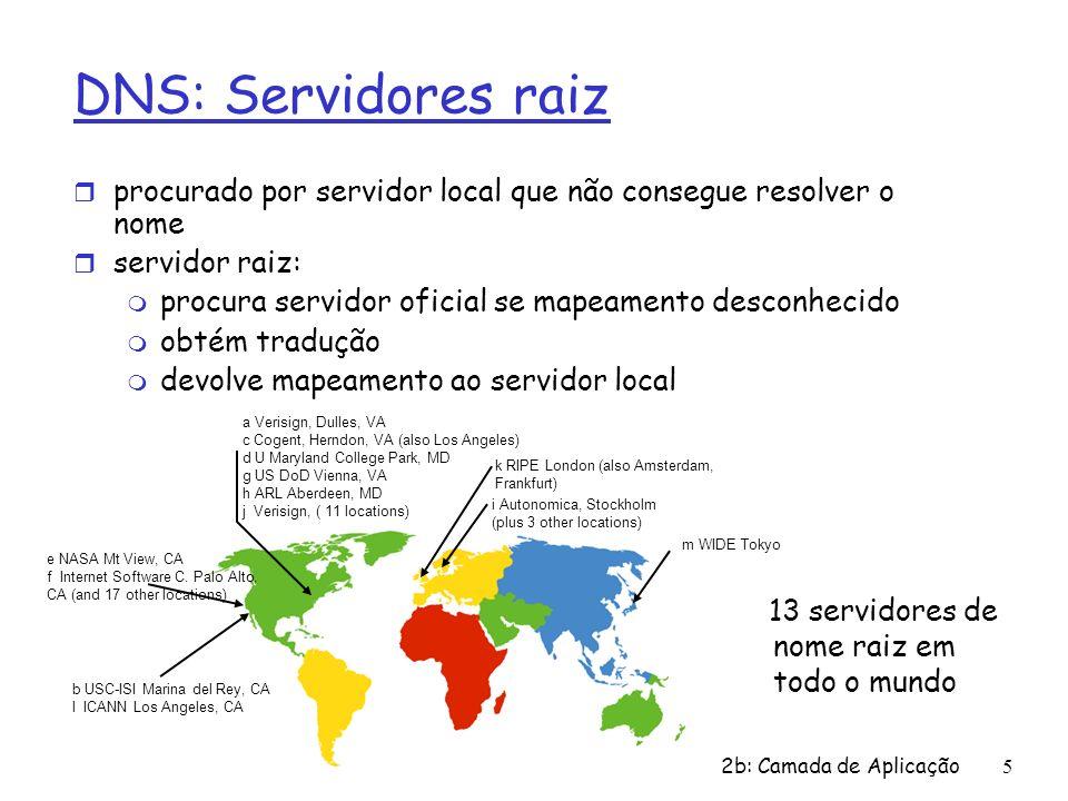 2b: Camada de Aplicação5 DNS: Servidores raiz r procurado por servidor local que não consegue resolver o nome r servidor raiz: m procura servidor ofic