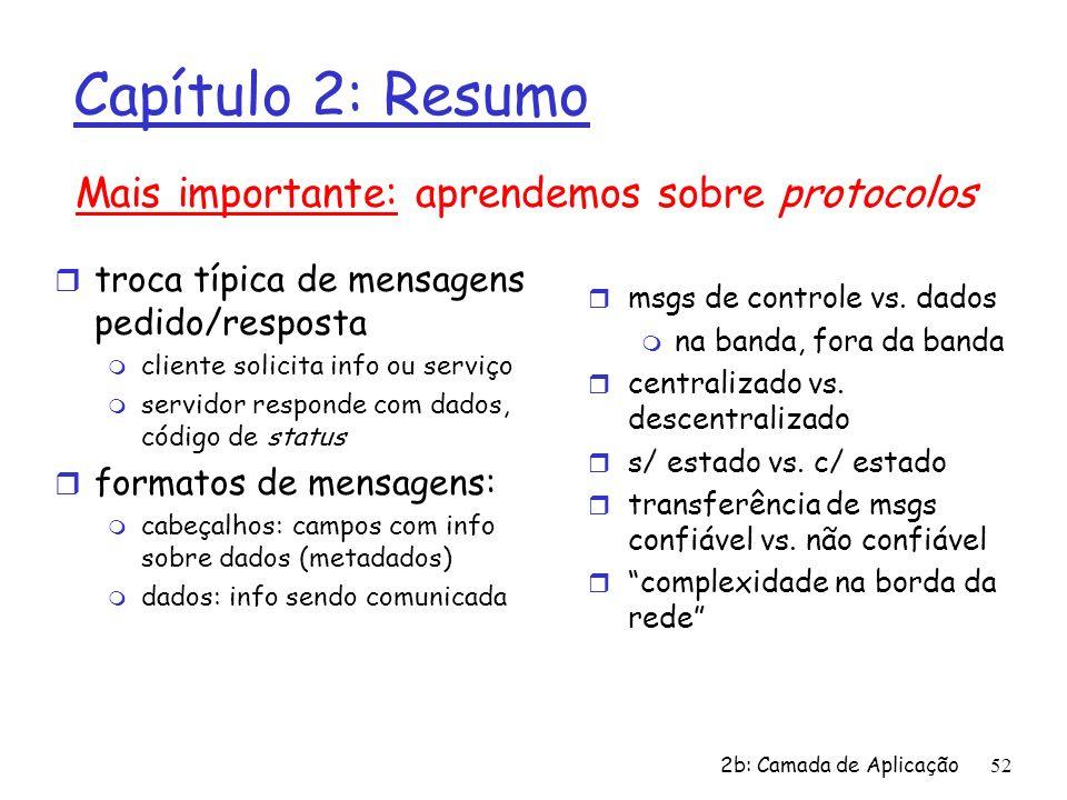 2b: Camada de Aplicação52 Capítulo 2: Resumo r troca típica de mensagens pedido/resposta m cliente solicita info ou serviço m servidor responde com da