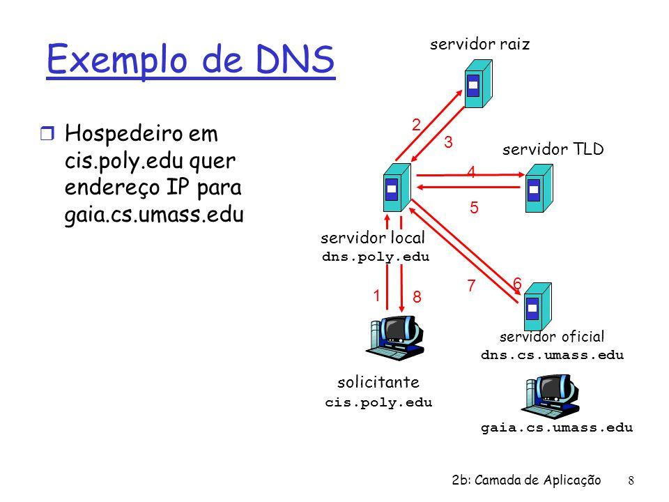 2b: Camada de Aplicação8 solicitante cis.poly.edu gaia.cs.umass.edu servidor raiz servidor local dns.poly.edu 1 2 3 4 5 6 servidor oficial dns.cs.umas