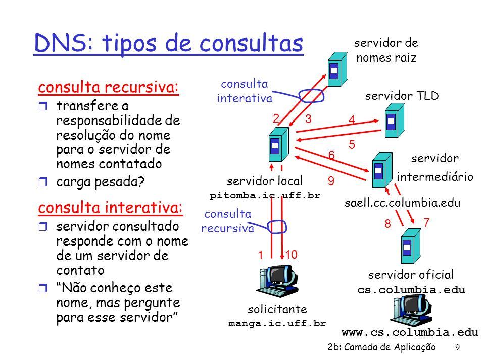 2b: Camada de Aplicação9 DNS: tipos de consultas consulta recursiva: r transfere a responsabilidade de resolução do nome para o servidor de nomes cont