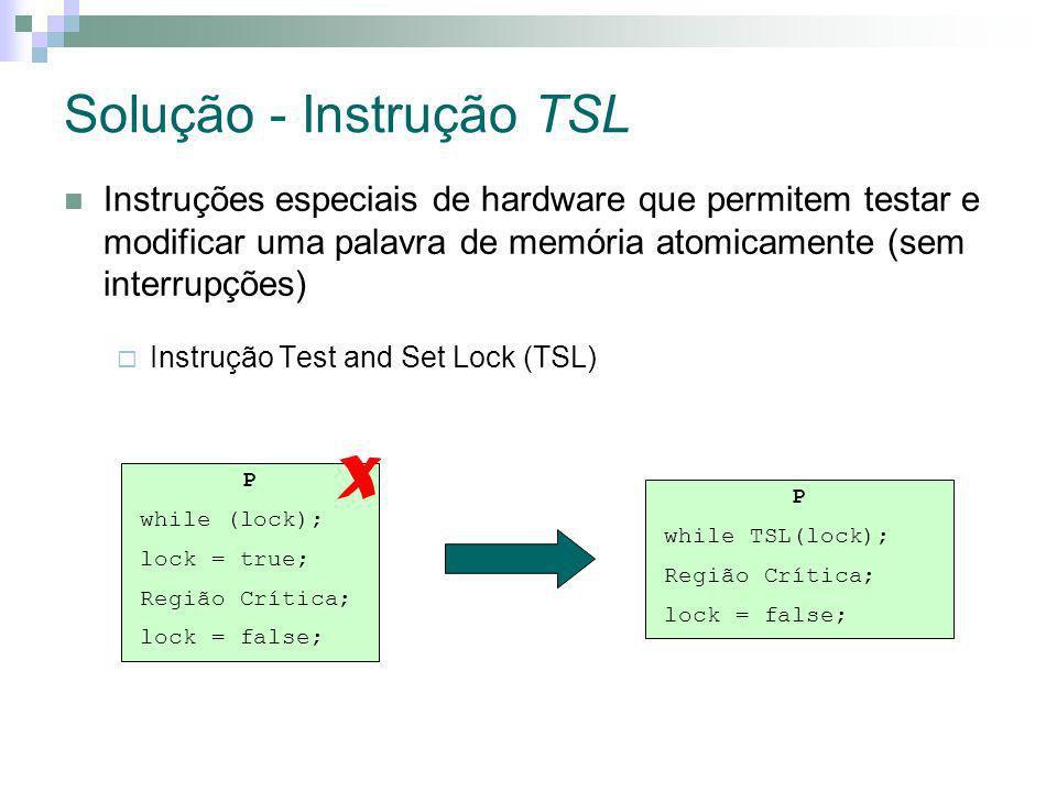Solução - Instrução TSL Instruções especiais de hardware que permitem testar e modificar uma palavra de memória atomicamente (sem interrupções) Instrução Test and Set Lock (TSL) P while (lock); lock = true; Região Crítica; lock = false; P while TSL(lock); Região Crítica; lock = false; x