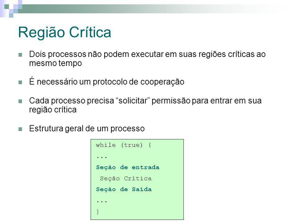 Região Crítica Dois processos não podem executar em suas regiões críticas ao mesmo tempo É necessário um protocolo de cooperação Cada processo precisa solicitar permissão para entrar em sua região crítica Estrutura geral de um processo while (true) {...