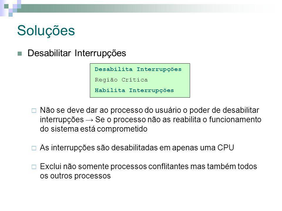Monitores monitor monitor-name { declaração de variáveis compartilhadas procedure P1 (…) {...
