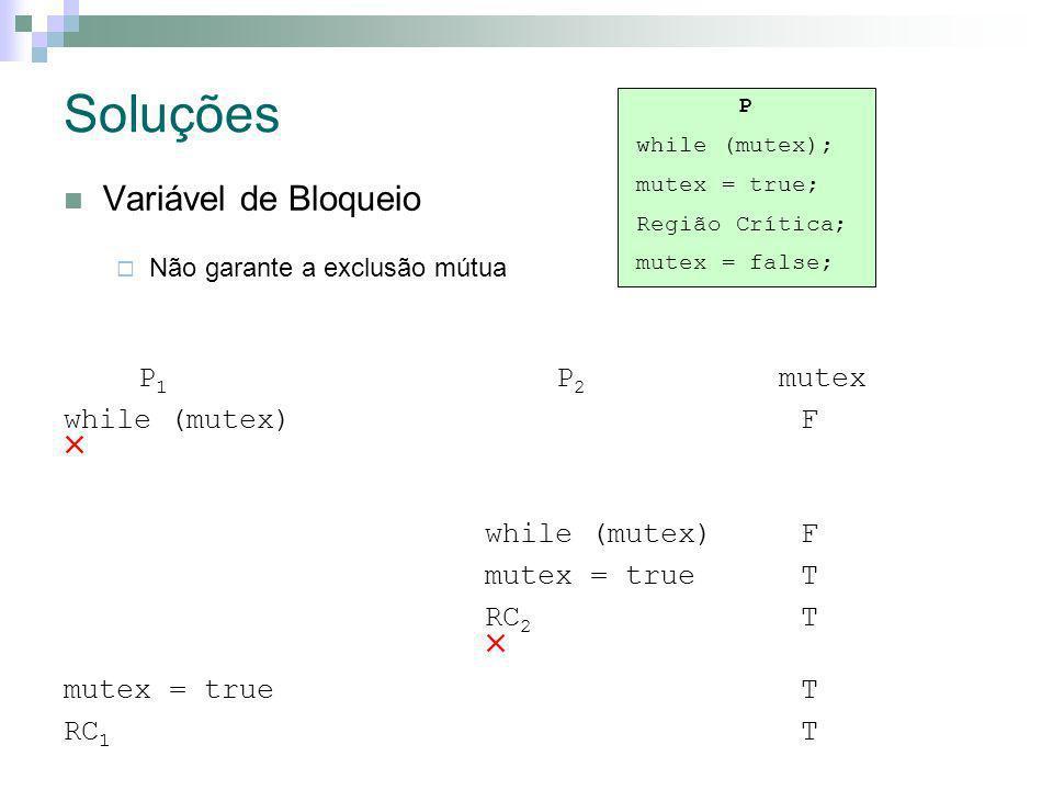 Soluções Variável de Bloqueio Não garante a exclusão mútua P 1 P 2 mutex while (mutex) F while (mutex)F mutex = trueT RC 2 T mutex = trueT RC 1 T P while (mutex); mutex = true; Região Crítica; mutex = false;