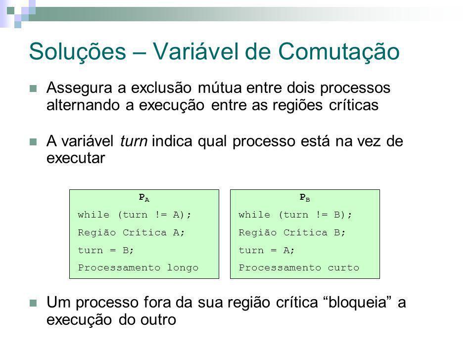 Soluções – Variável de Comutação Assegura a exclusão mútua entre dois processos alternando a execução entre as regiões críticas A variável turn indica qual processo está na vez de executar Um processo fora da sua região crítica bloqueia a execução do outro P A while (turn != A); Região Crítica A; turn = B; Processamento longo P B while (turn != B); Região Crítica B; turn = A; Processamento curto