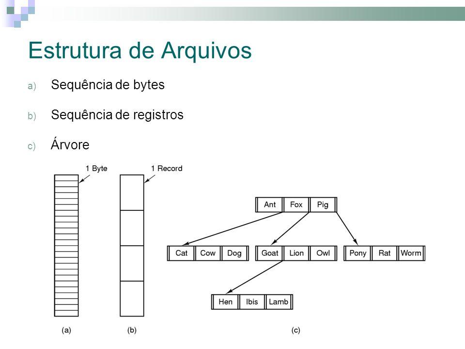 Estrutura de Arquivos a) Sequência de bytes b) Sequência de registros c) Árvore