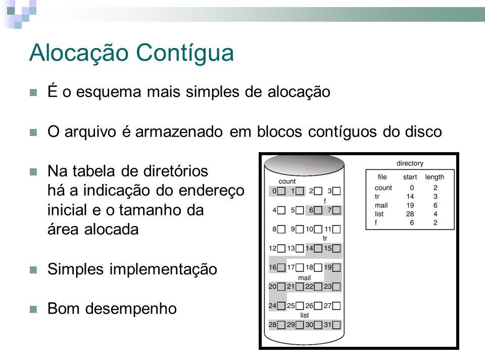 Alocação Contígua É o esquema mais simples de alocação O arquivo é armazenado em blocos contíguos do disco Na tabela de diretórios há a indicação do endereço inicial e o tamanho da área alocada Simples implementação Bom desempenho