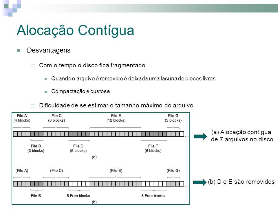 Alocação Contígua Desvantagens Com o tempo o disco fica fragmentado Quando o arquivo é removido é deixada uma lacuna de blocos livres Compactação é custosa Dificuldade de se estimar o tamanho máximo do arquivo (a) Alocação contígua de 7 arquivos no disco (b) D e E são removidos