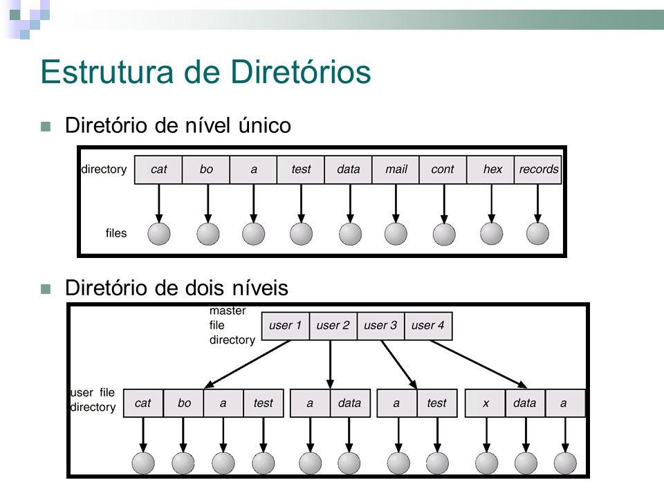 Estrutura de Diretórios Diretório de nível único Diretório de dois níveis