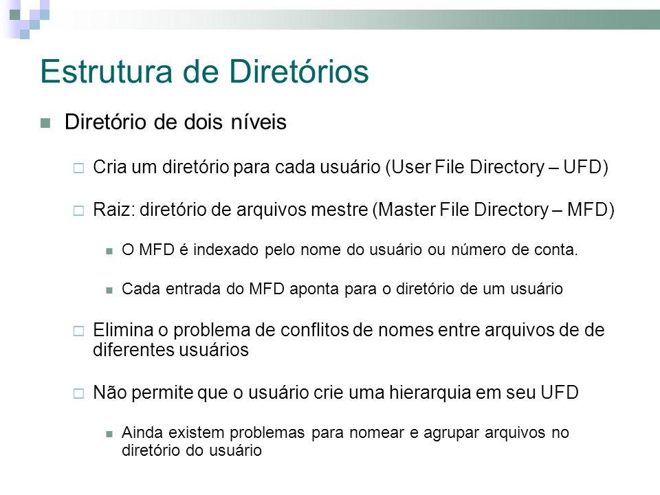 Estrutura de Diretórios Diretório de dois níveis Cria um diretório para cada usuário (User File Directory – UFD) Raiz: diretório de arquivos mestre (Master File Directory – MFD) O MFD é indexado pelo nome do usuário ou número de conta.