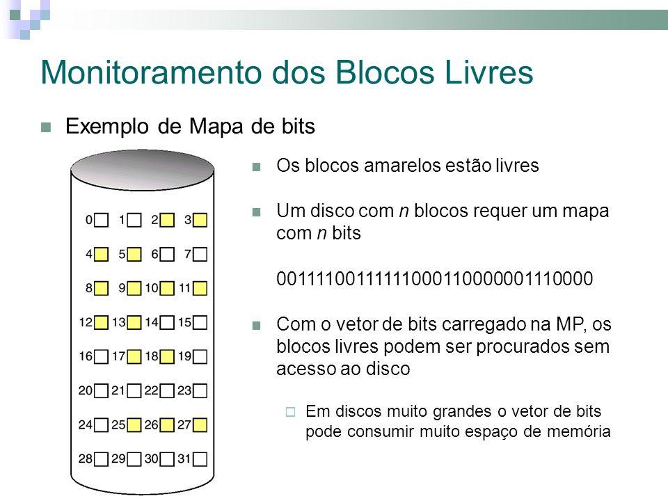 Monitoramento dos Blocos Livres Exemplo de Mapa de bits Os blocos amarelos estão livres Um disco com n blocos requer um mapa com n bits 00111100111111000110000001110000 Com o vetor de bits carregado na MP, os blocos livres podem ser procurados sem acesso ao disco Em discos muito grandes o vetor de bits pode consumir muito espaço de memória