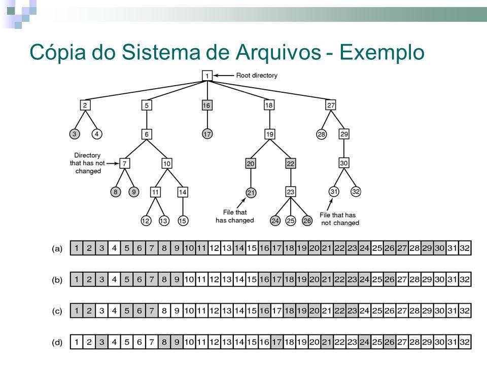 Cópia do Sistema de Arquivos - Exemplo