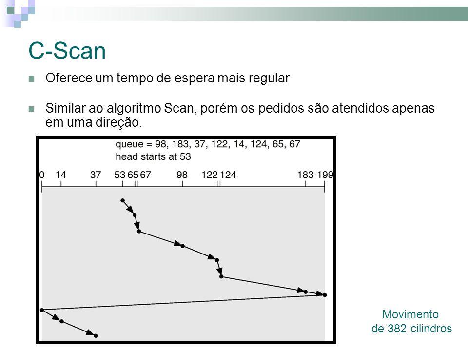C-Scan Movimento de 382 cilindros Oferece um tempo de espera mais regular Similar ao algoritmo Scan, porém os pedidos são atendidos apenas em uma direção.