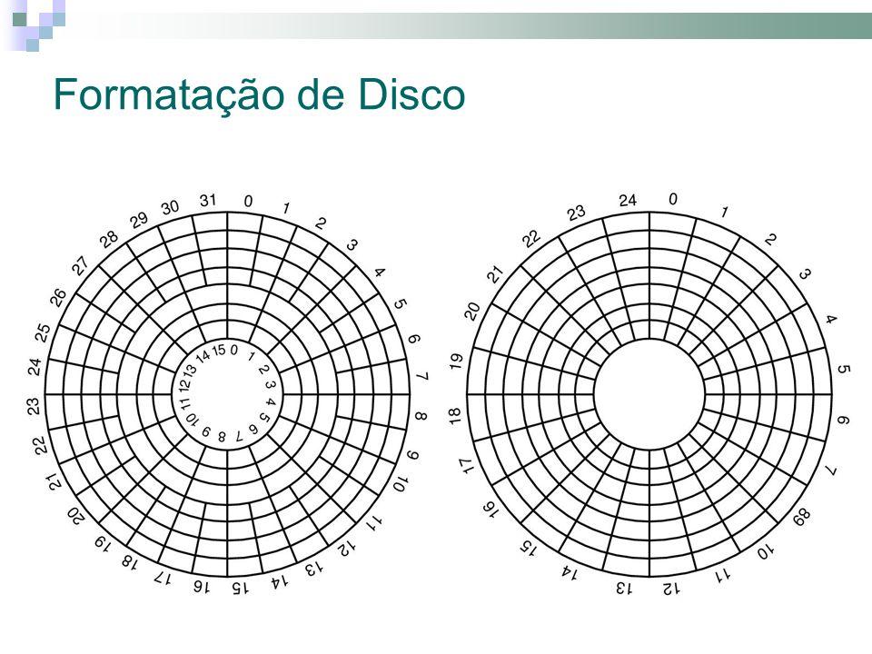 Formatação de Disco