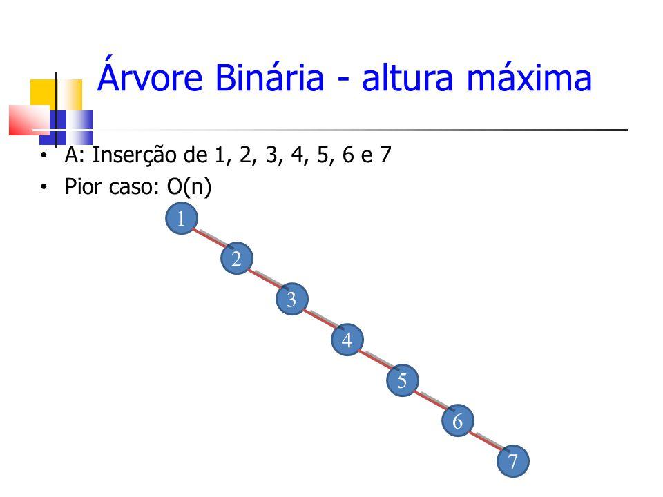 Árvore Binária - altura máxima A: Inserção de 1, 2, 3, 4, 5, 6 e 7 Pior caso: O(n) 1 2 3 4 5 6 7