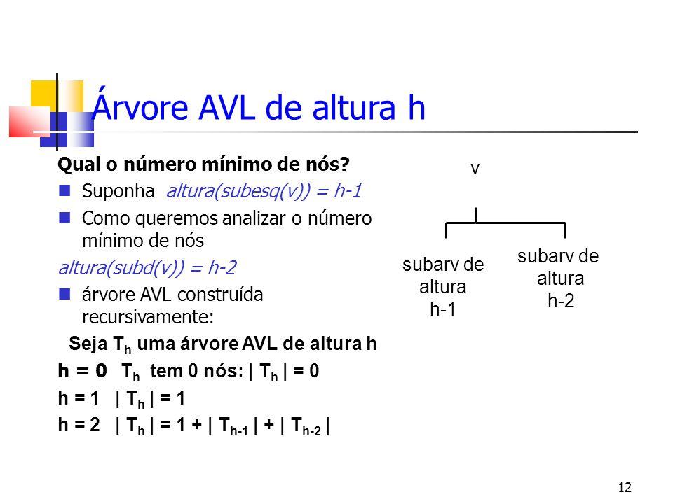 12 Árvore AVL de altura h Qual o número mínimo de nós.