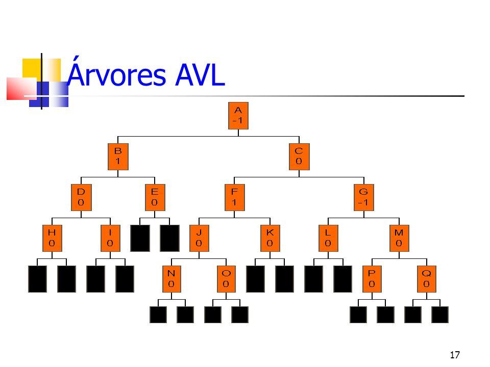 17 Árvores AVL