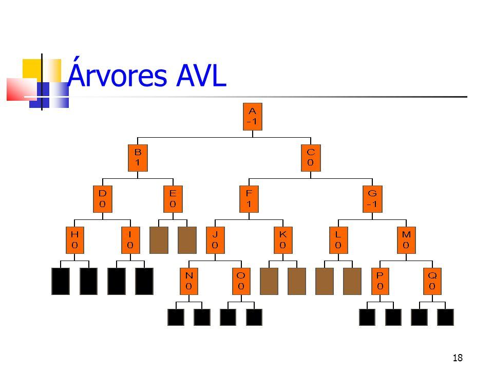 18 Árvores AVL